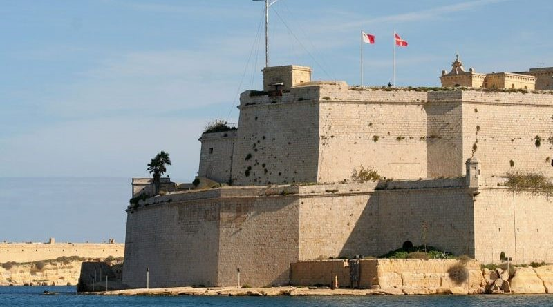 Ordo Militer Berdaulat Malta, Negara yang Tidak Mempunyai Wilayah