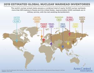 Senjata Nuklir Terbanyak